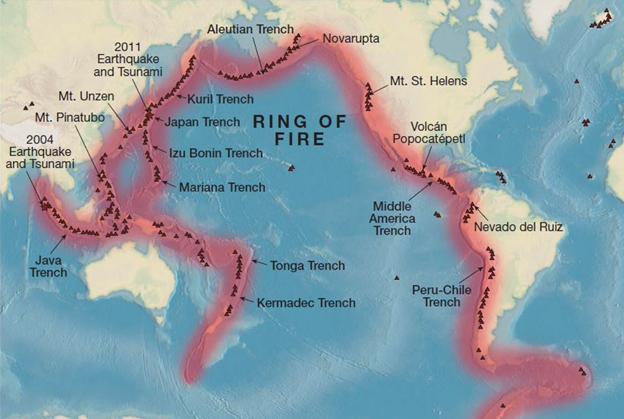 Pacific Fire Ring